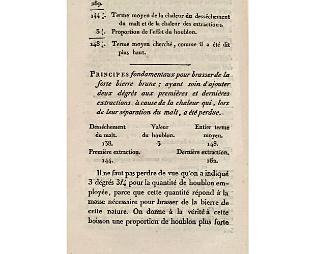 text detail of Combrune Art de Brasser
